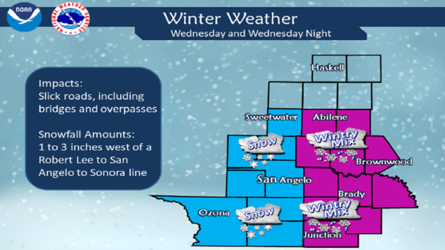 Snow, wintry mix forecast for Big Country Wednesday