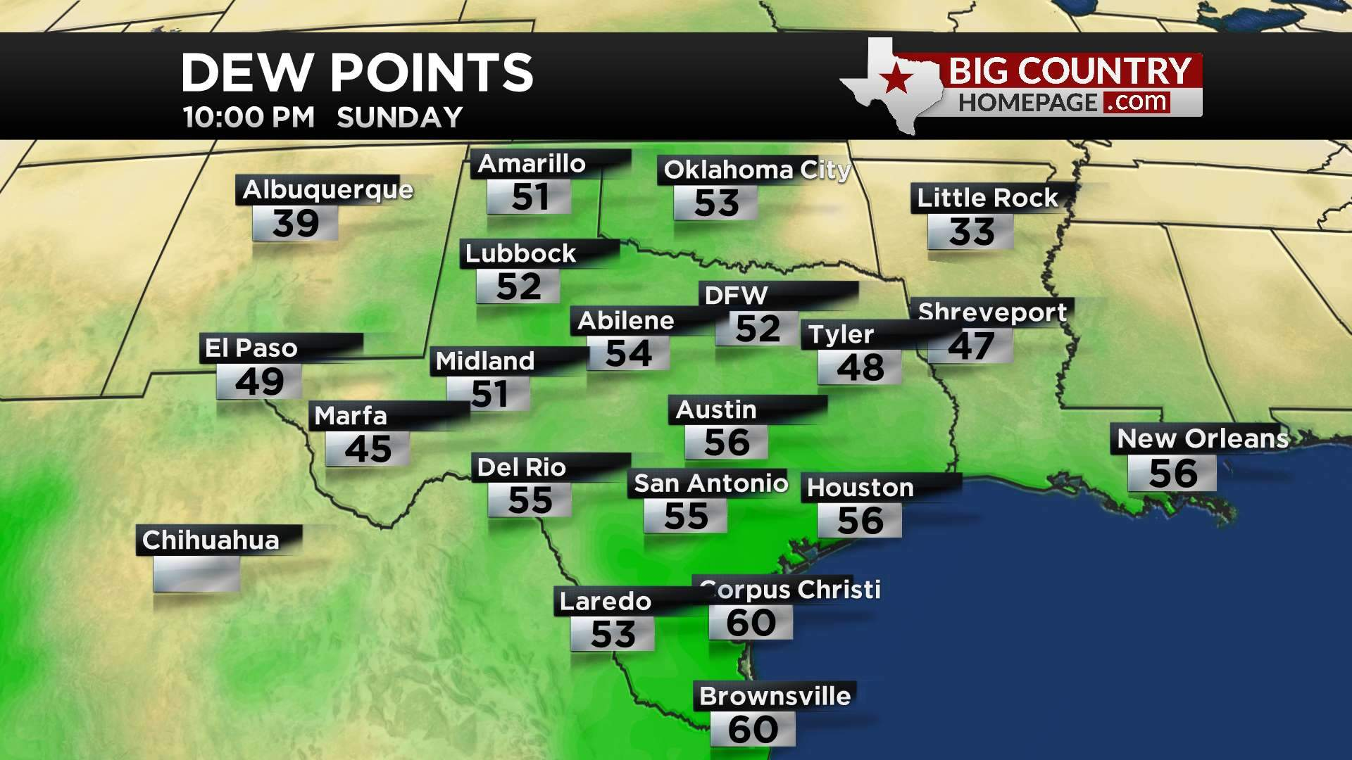 Texas Dewpoints