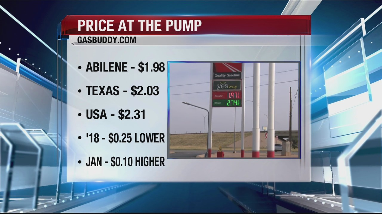 Gas Prices In Texas >> Gas Prices Up Slightly From Last Week In Texas Us