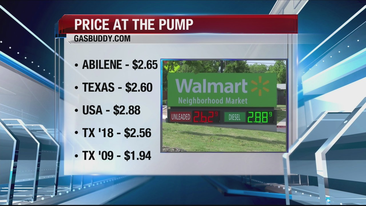 Gas Prices In Texas >> Gas Prices Down Slightly In Abilene Up Across Texas